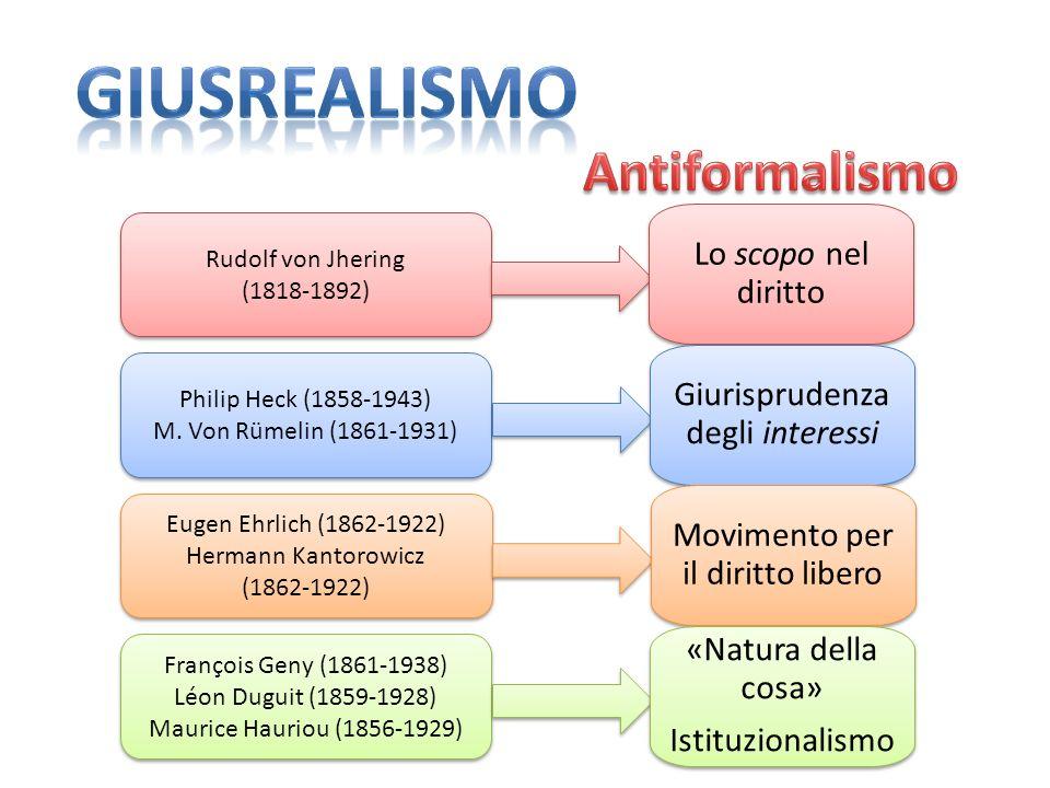 giusrealismo Antiformalismo Lo scopo nel diritto