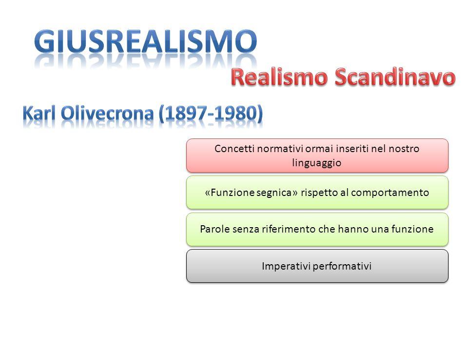 giusrealismo Realismo Scandinavo Karl Olivecrona (1897-1980)