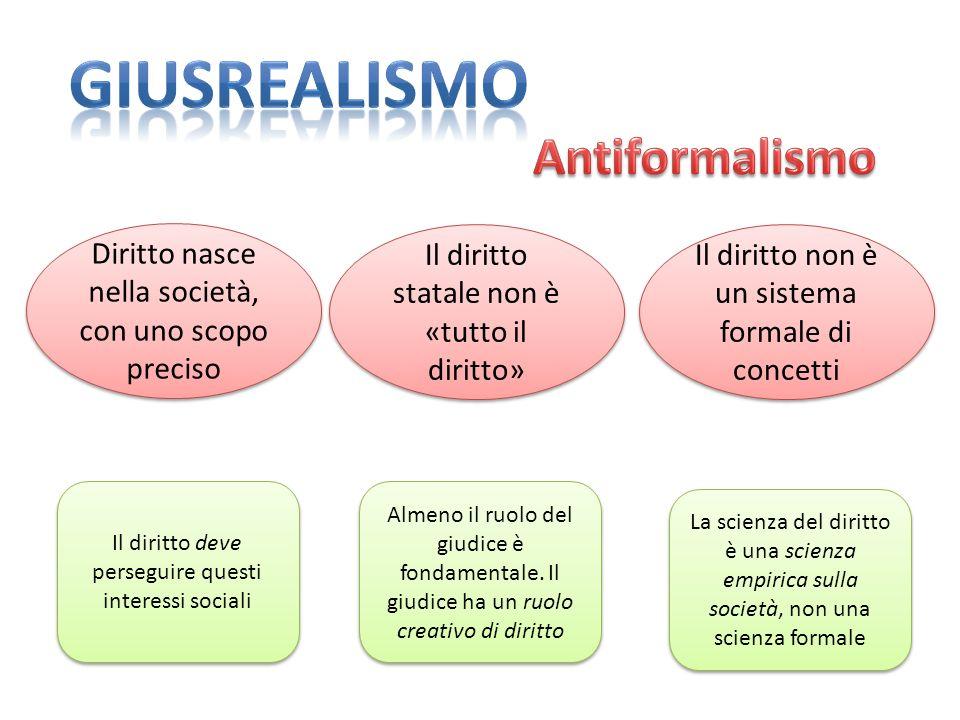 giusrealismo Antiformalismo