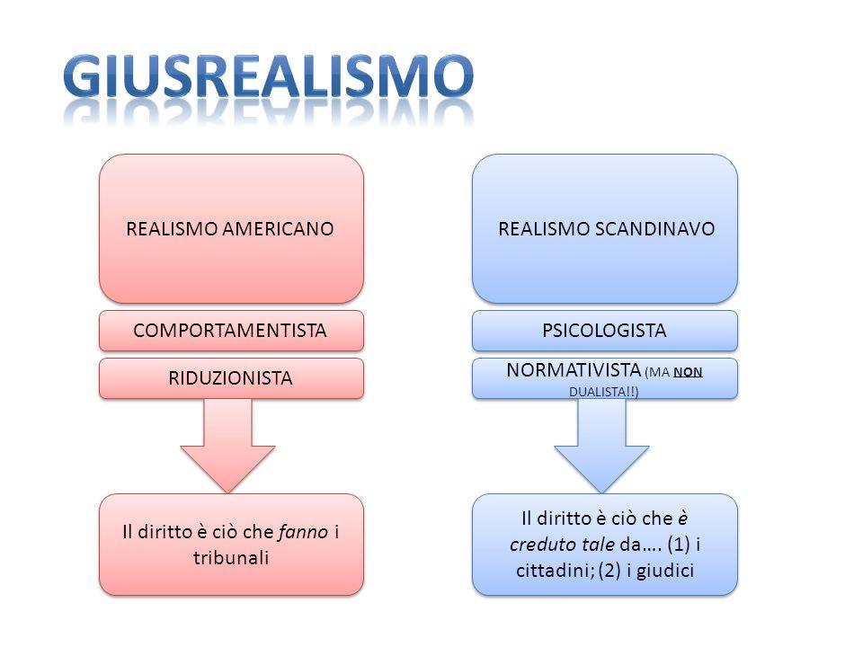 giusrealismo REALISMO AMERICANO REALISMO SCANDINAVO COMPORTAMENTISTA