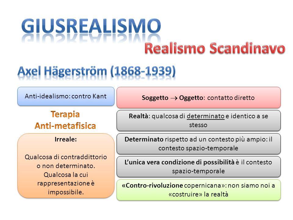 giusrealismo Realismo Scandinavo Axel Hägerström (1868-1939) Terapia