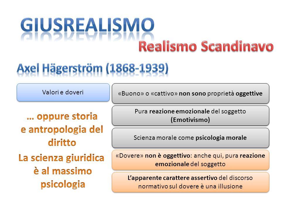 giusrealismo Realismo Scandinavo Axel Hägerström (1868-1939)