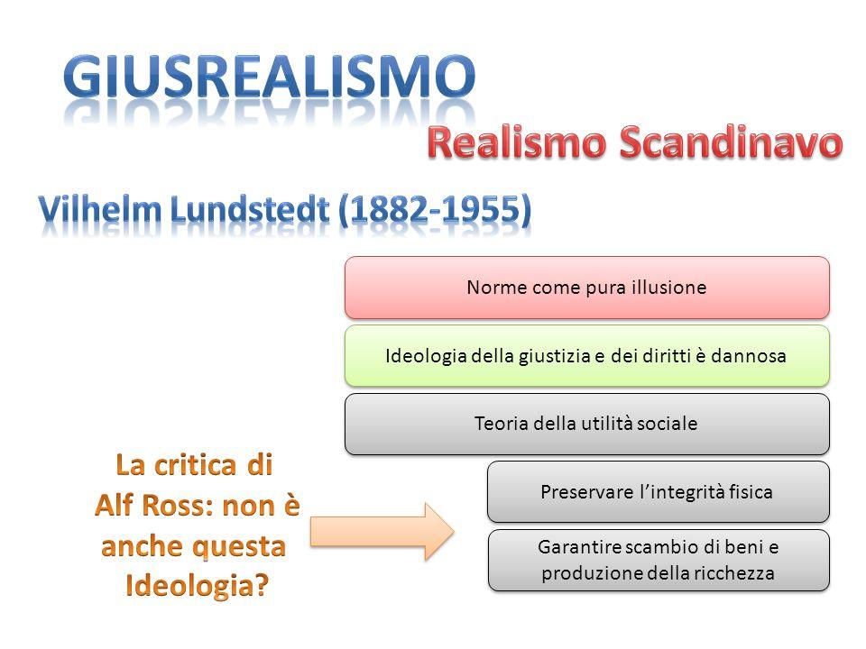 giusrealismo Realismo Scandinavo Vilhelm Lundstedt (1882-1955)