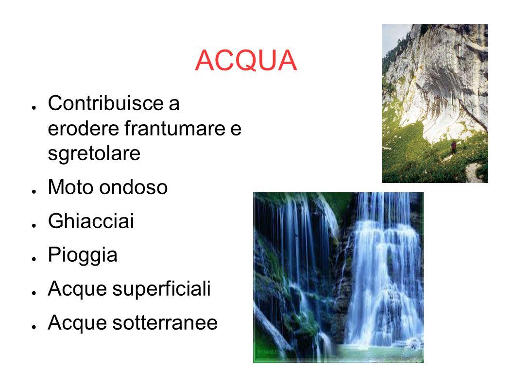 ACQUA Contribuisce a erodere frantumare e sgretolare Moto ondoso