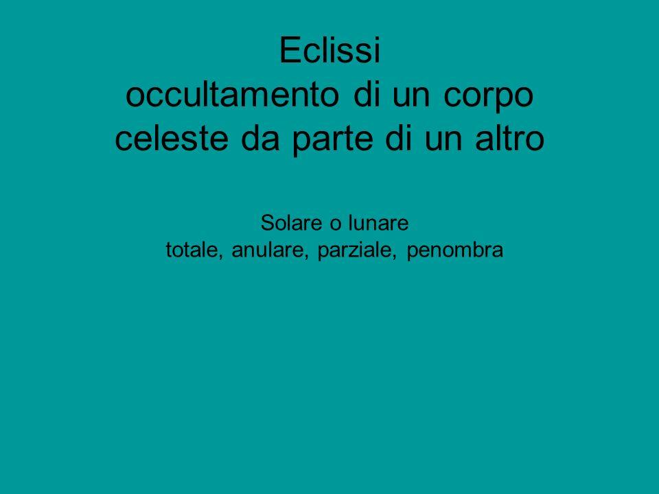 Eclissi occultamento di un corpo celeste da parte di un altro