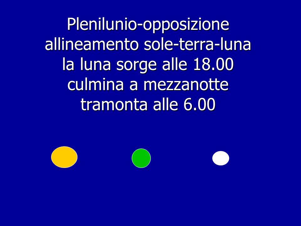 Plenilunio-opposizione allineamento sole-terra-luna la luna sorge alle 18.00 culmina a mezzanotte tramonta alle 6.00