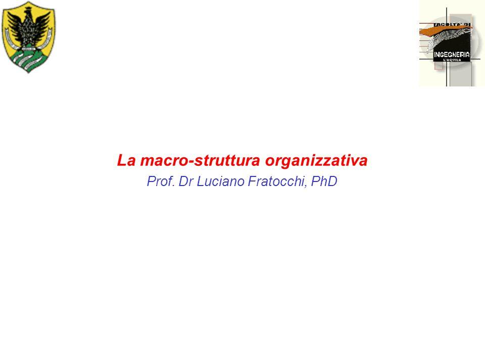 La macro-struttura organizzativa
