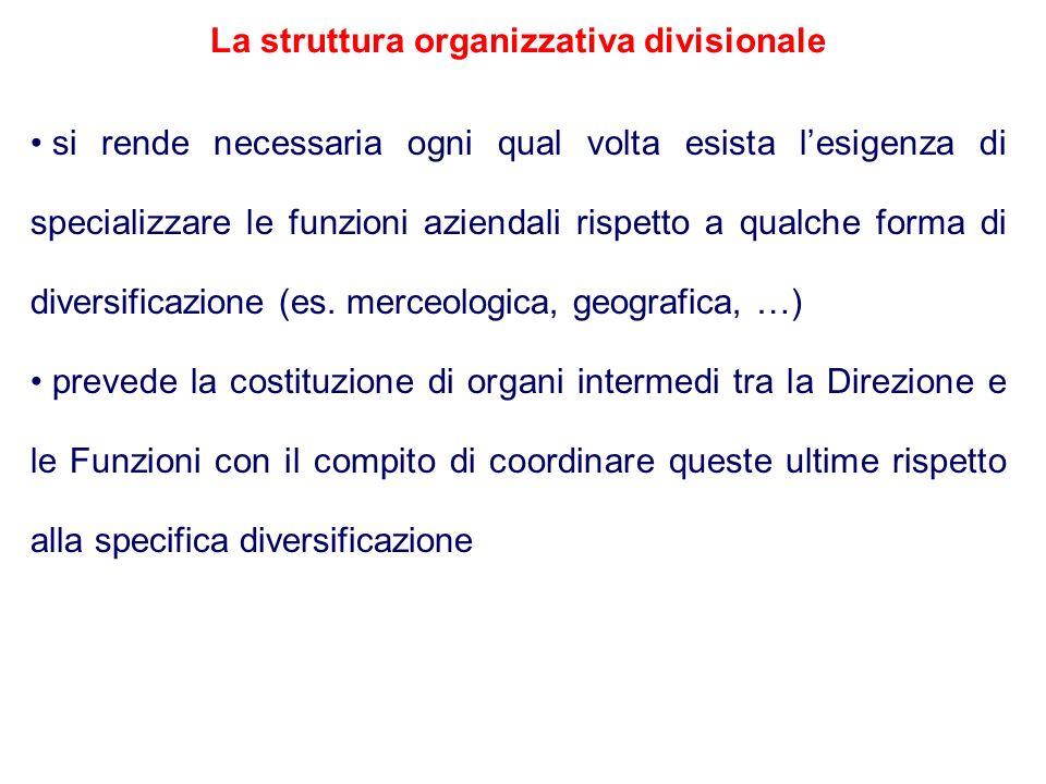 La struttura organizzativa divisionale