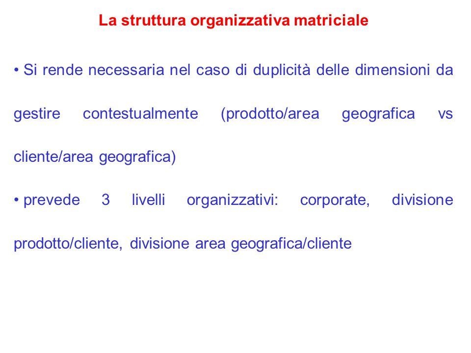 La struttura organizzativa matriciale