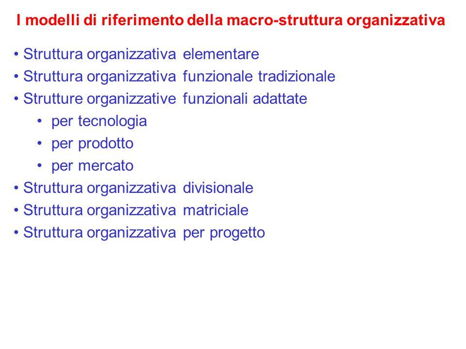 I modelli di riferimento della macro-struttura organizzativa