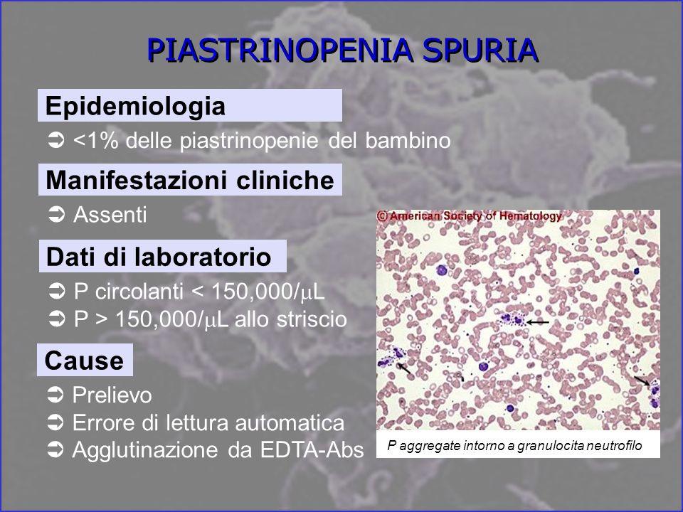 PIASTRINOPENIA SPURIA