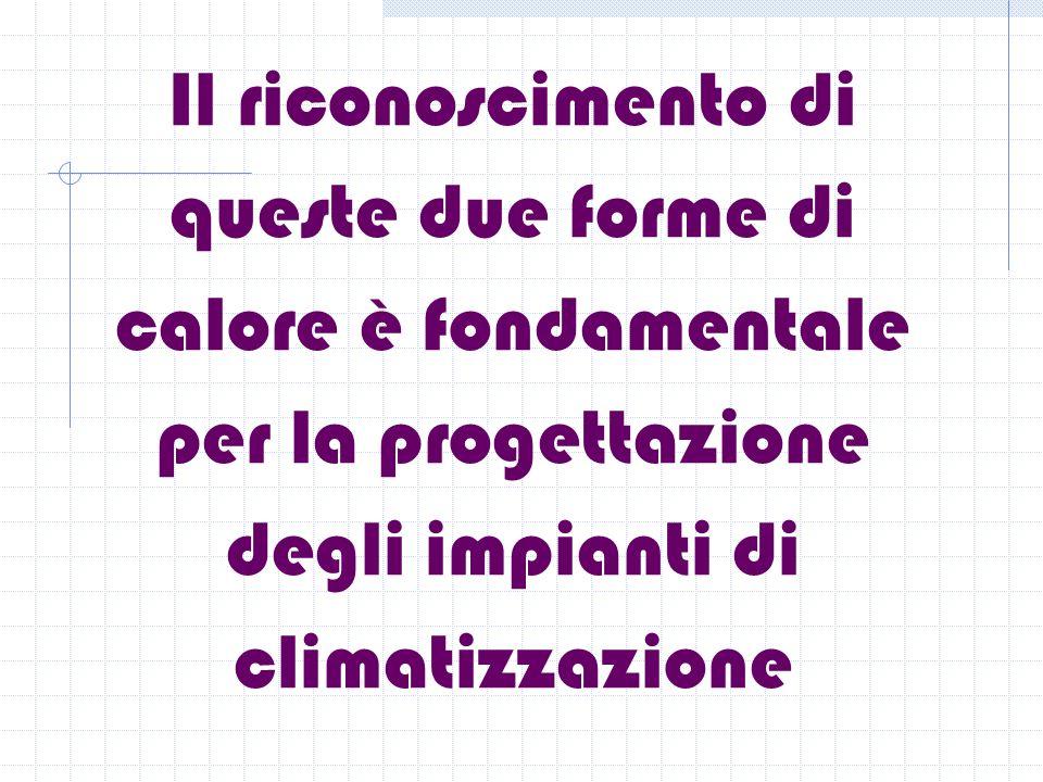 Il riconoscimento di queste due forme di calore è fondamentale per la progettazione degli impianti di climatizzazione