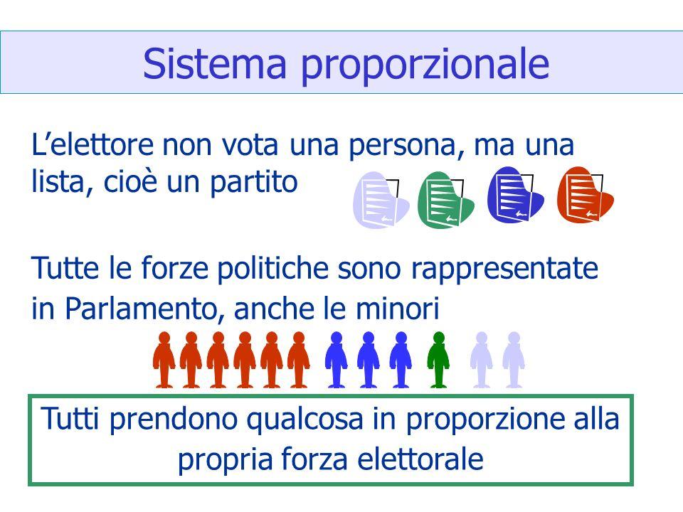 Sistema proporzionale