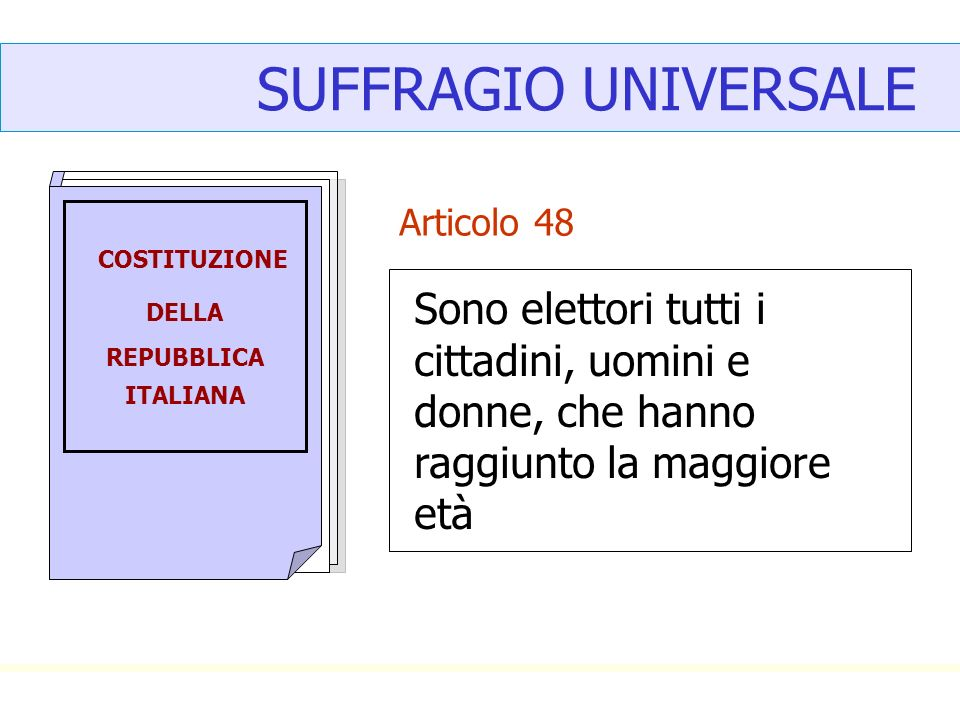 SUFFRAGIO UNIVERSALE Articolo 48. COSTITUZIONE. Sono elettori tutti i cittadini, uomini e donne, che hanno raggiunto la maggiore età.