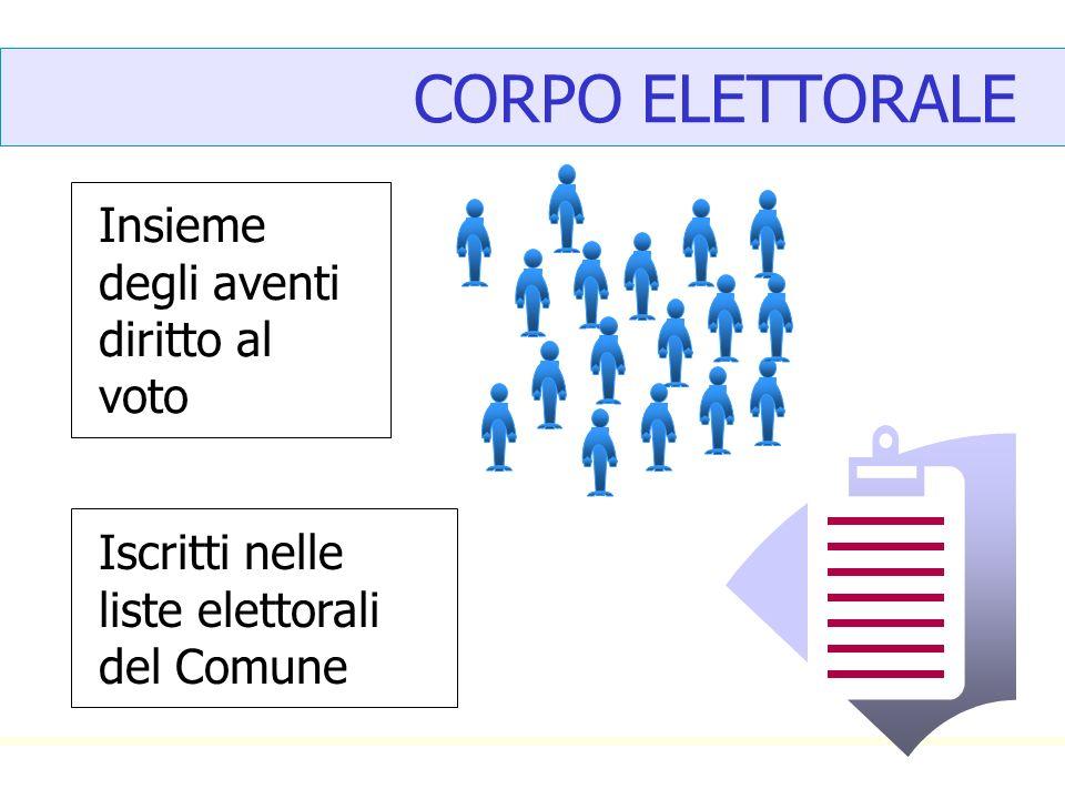 CORPO ELETTORALE Insieme degli aventi diritto al voto