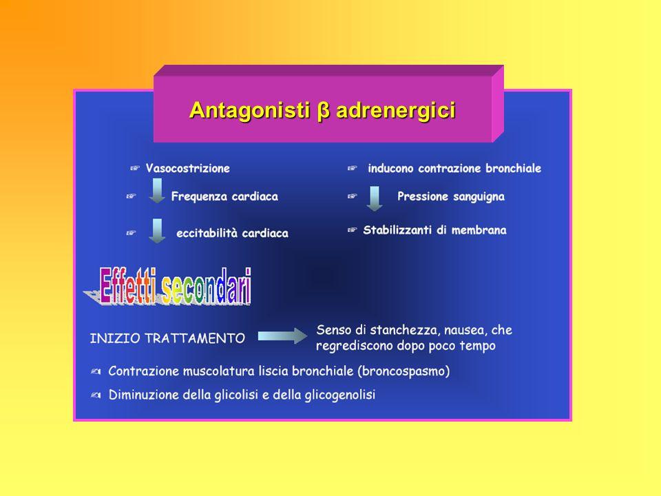Antagonisti β adrenergici