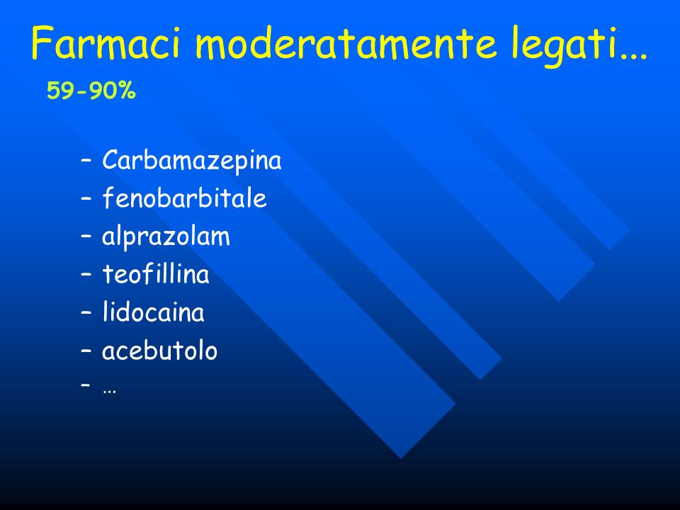 Farmaci moderatamente legati...