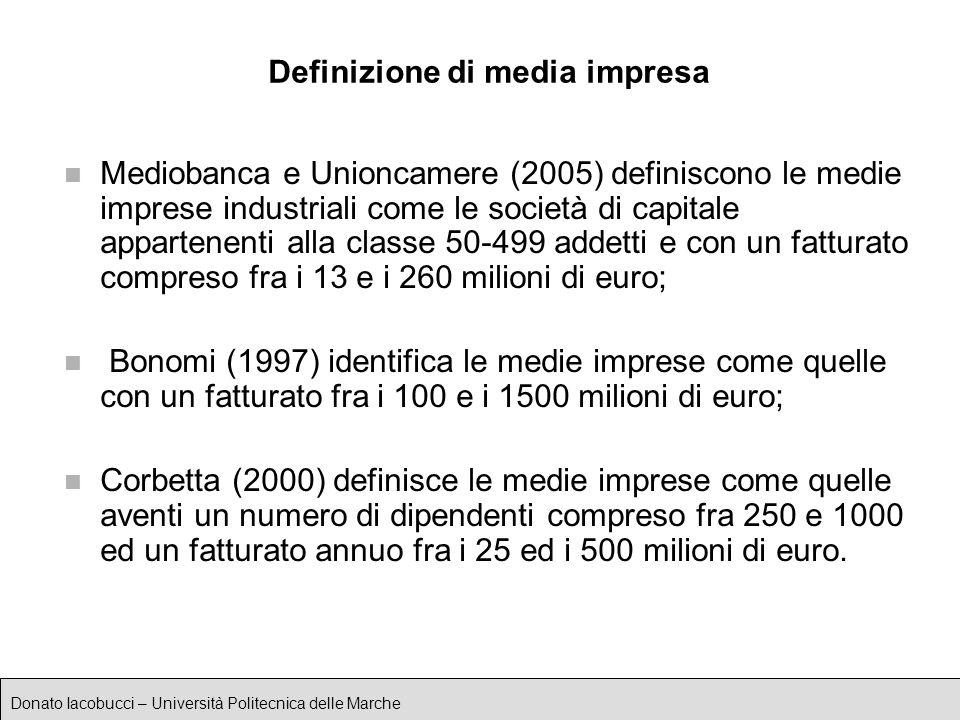 Definizione di media impresa