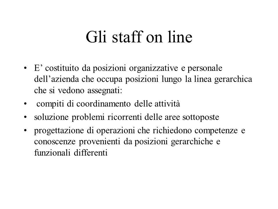 Gli staff on line