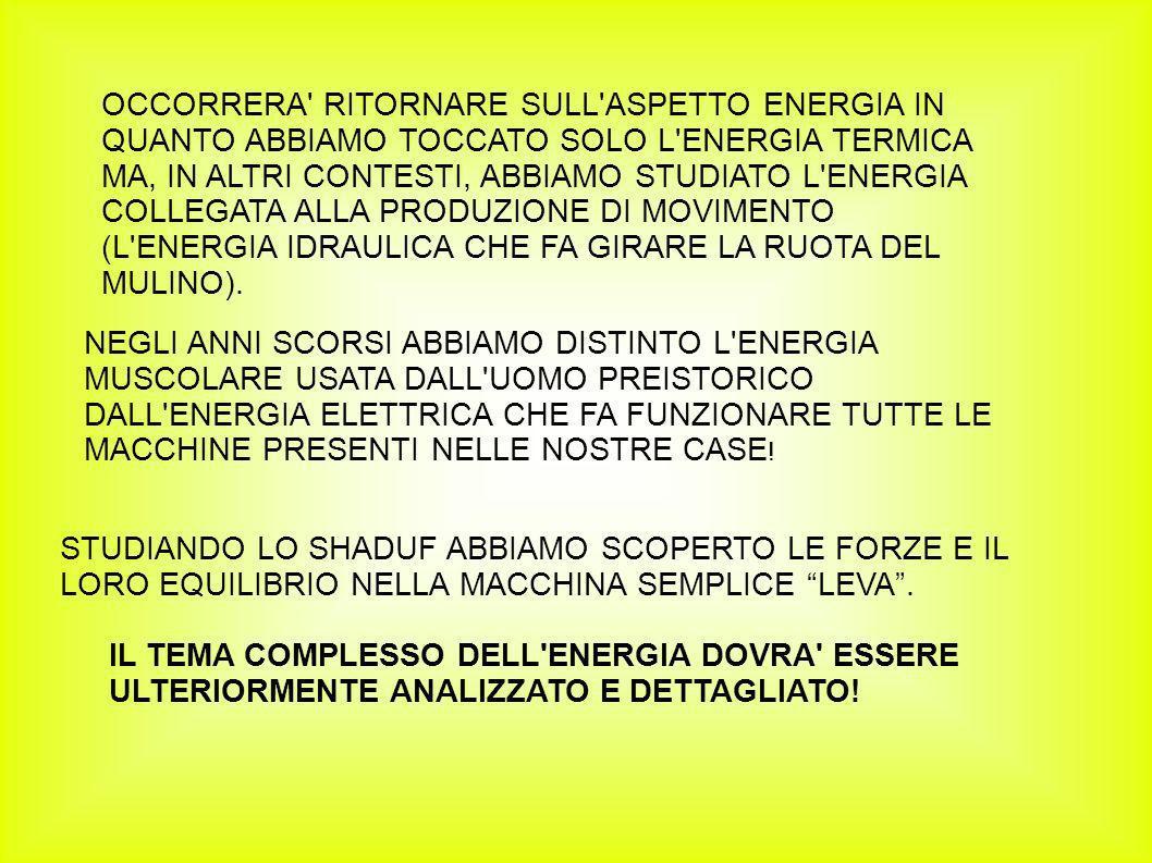 OCCORRERA RITORNARE SULL ASPETTO ENERGIA IN QUANTO ABBIAMO TOCCATO SOLO L ENERGIA TERMICA MA, IN ALTRI CONTESTI, ABBIAMO STUDIATO L ENERGIA COLLEGATA ALLA PRODUZIONE DI MOVIMENTO (L ENERGIA IDRAULICA CHE FA GIRARE LA RUOTA DEL MULINO).