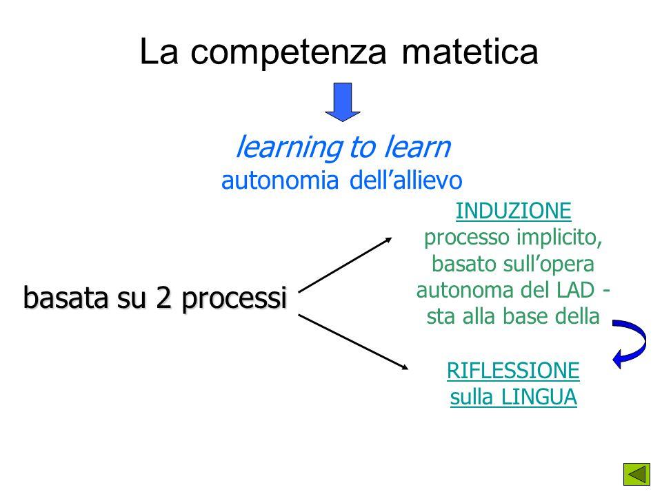 La competenza matetica