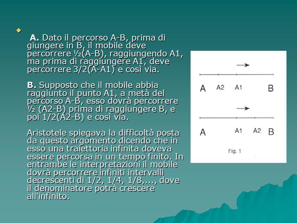 A. Dato il percorso A-B, prima di giungere in B, il mobile deve percorrere ½(A-B), raggiungendo A1, ma prima di raggiungere A1, deve percorrere 3/2(A-A1) e così via. B. Supposto che il mobile abbia raggiunto il punto A1, a metà del percorso A-B, esso dovrà percorrere ½ (A2-B) prima di raggiungere B, e poi 1/2(A2-B) e così via. Aristotele spiegava la difficoltà posta da questo argomento dicendo che in esso una traiettoria infinita doveva essere percorsa in un tempo finito.