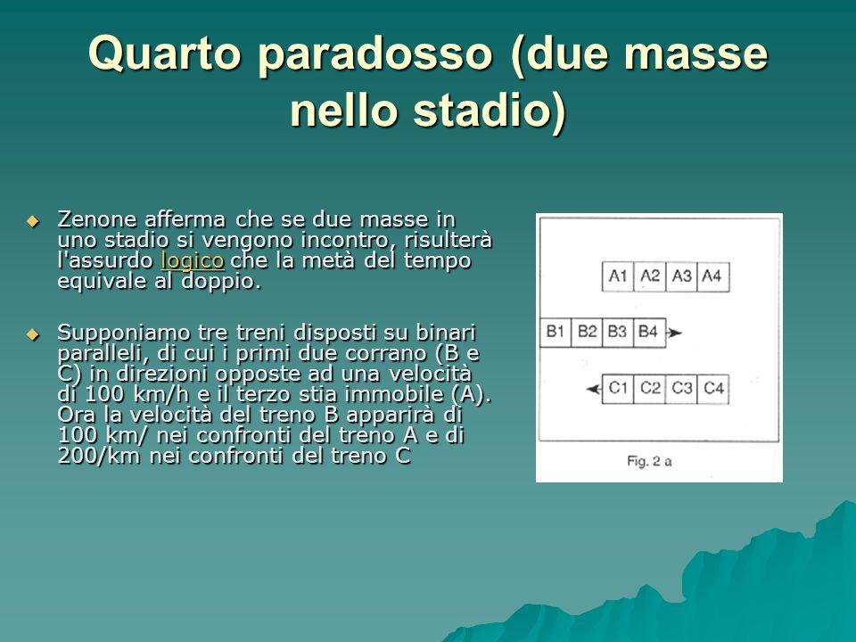 Quarto paradosso (due masse nello stadio)