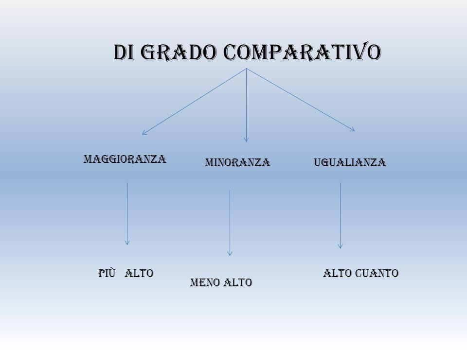 DI GRADO COMPARATIVO MAGGIORANZA MINORANZA UGUALIANZA Più ALTO