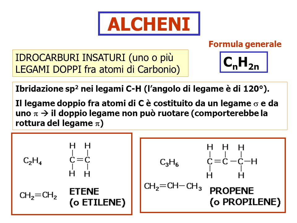 ALCHENI Formula generale. IDROCARBURI INSATURI (uno o più LEGAMI DOPPI fra atomi di Carbonio) CnH2n.