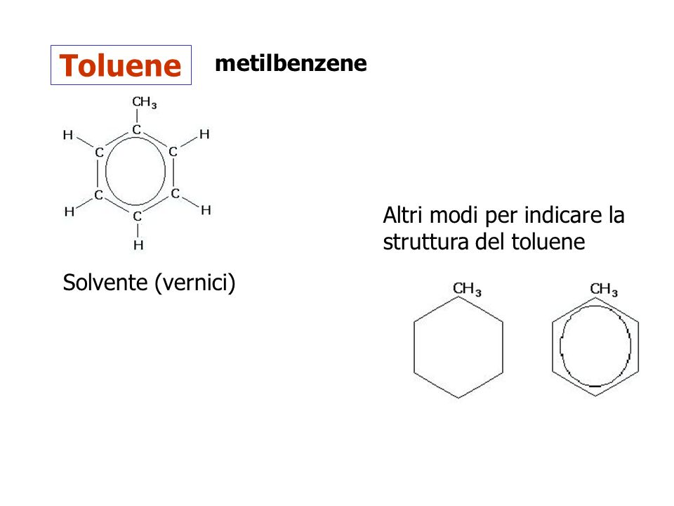 Toluene metilbenzene Altri modi per indicare la struttura del toluene