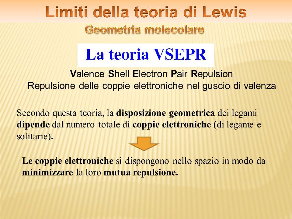Limiti della teoria di Lewis
