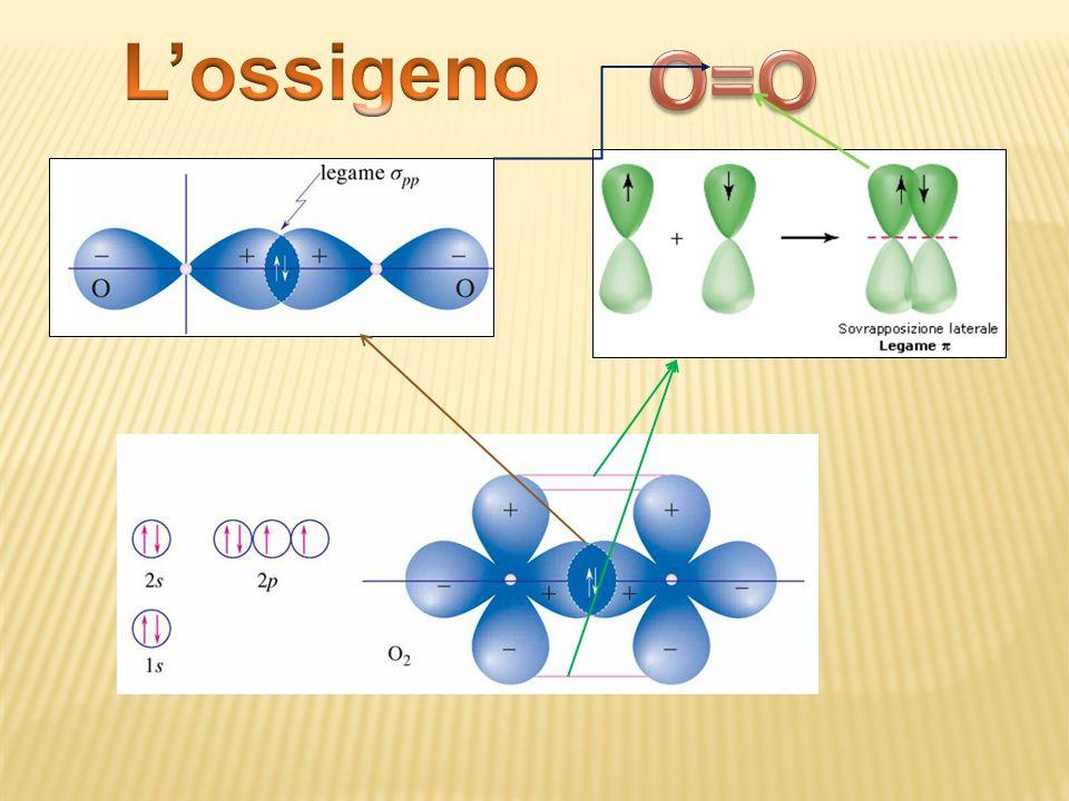 L'ossigeno O=O