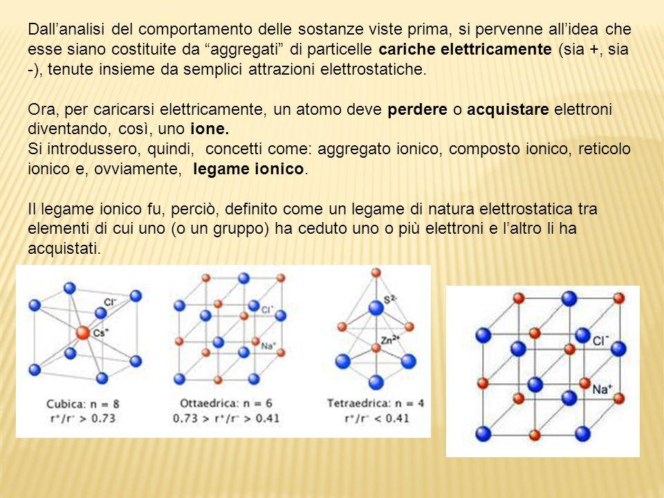 Dall'analisi del comportamento delle sostanze viste prima, si pervenne all'idea che esse siano costituite da aggregati di particelle cariche elettricamente (sia +, sia -), tenute insieme da semplici attrazioni elettrostatiche.