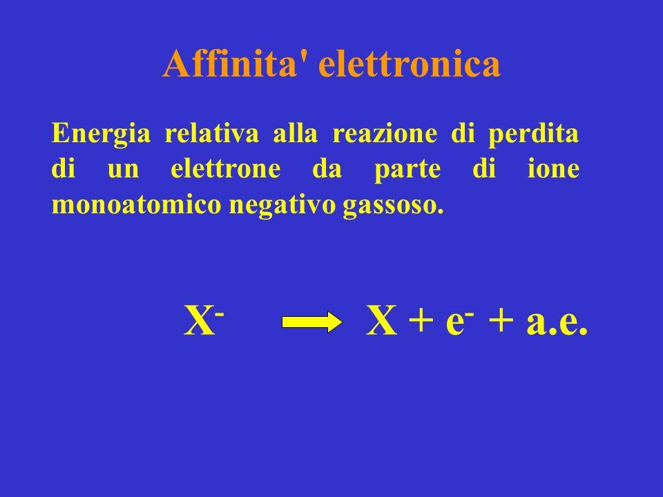 X- X + e- + a.e. Affinita elettronica