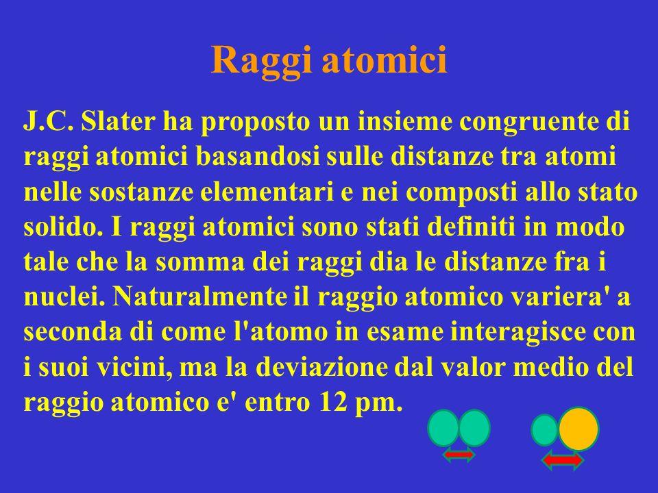 Raggi atomici