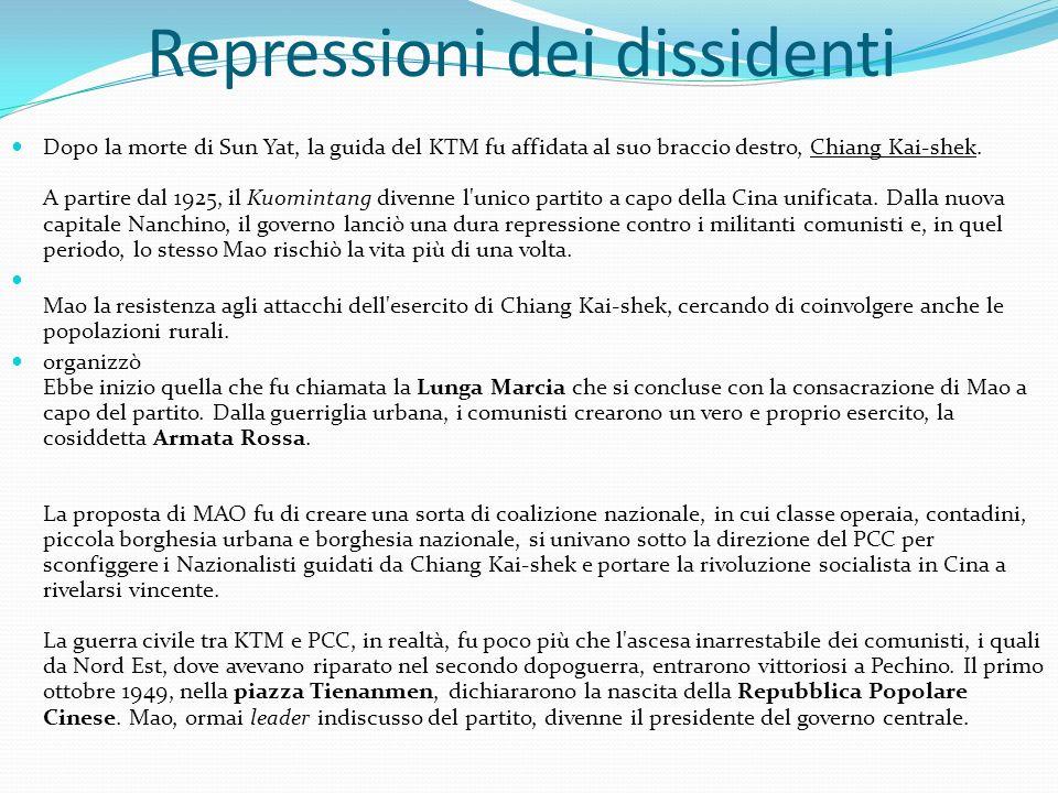 Repressioni dei dissidenti