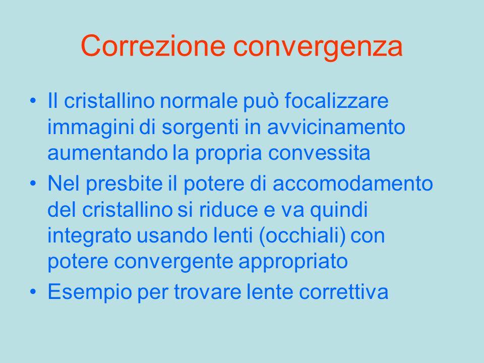 Correzione convergenza
