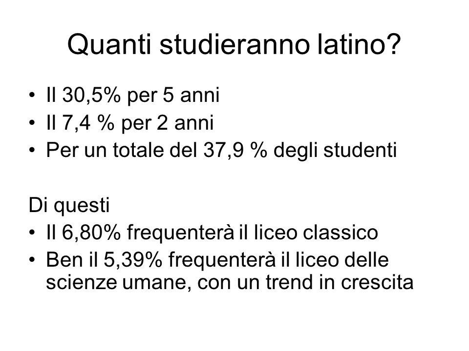 Quanti studieranno latino