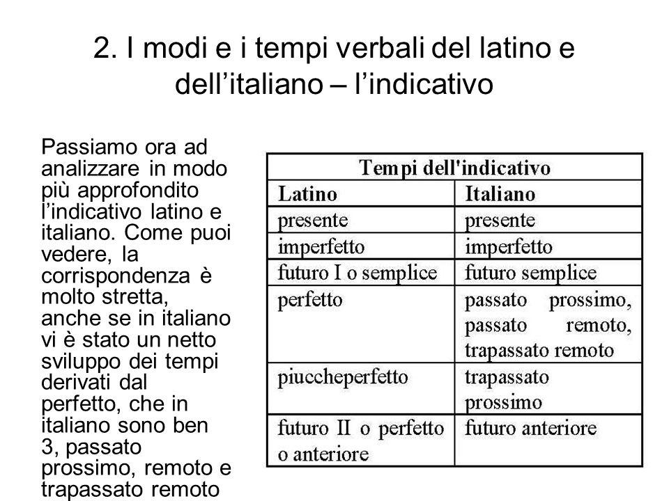 2. I modi e i tempi verbali del latino e dell'italiano – l'indicativo