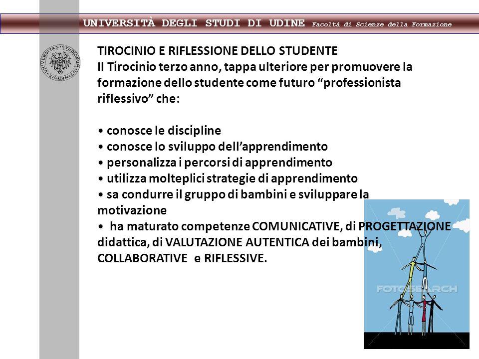 TIROCINIO E RIFLESSIONE DELLO STUDENTE