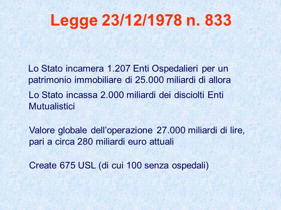 Legge 23/12/1978 n. 833 Lo Stato incamera 1.207 Enti Ospedalieri per un patrimonio immobiliare di 25.000 miliardi di allora.