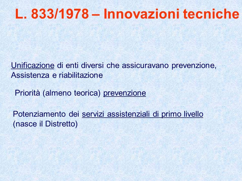 L. 833/1978 – Innovazioni tecniche