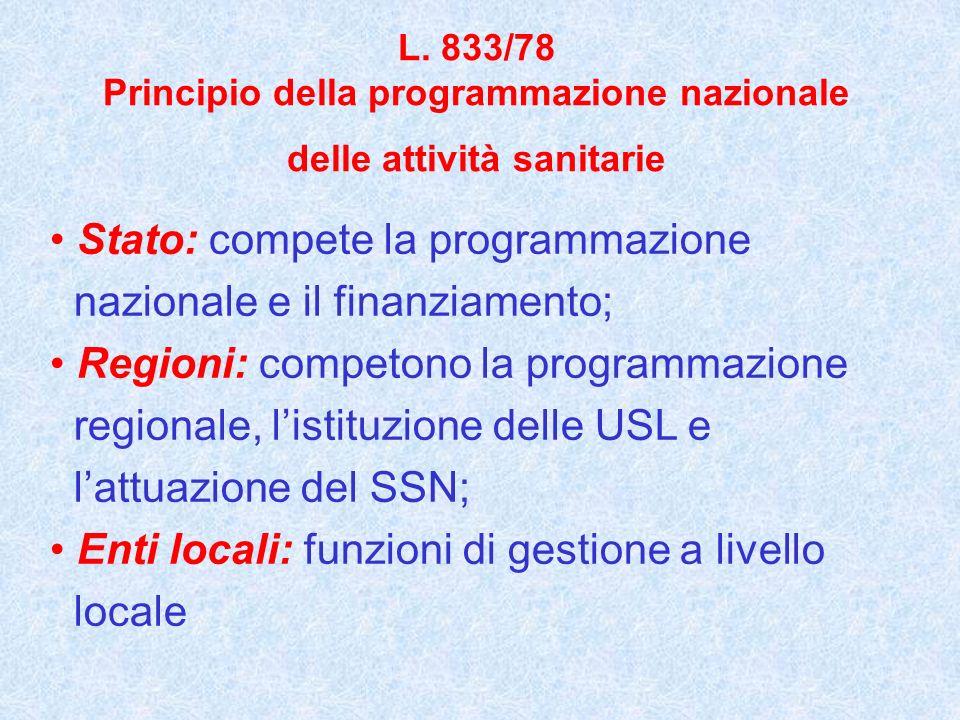 Stato: compete la programmazione nazionale e il finanziamento;
