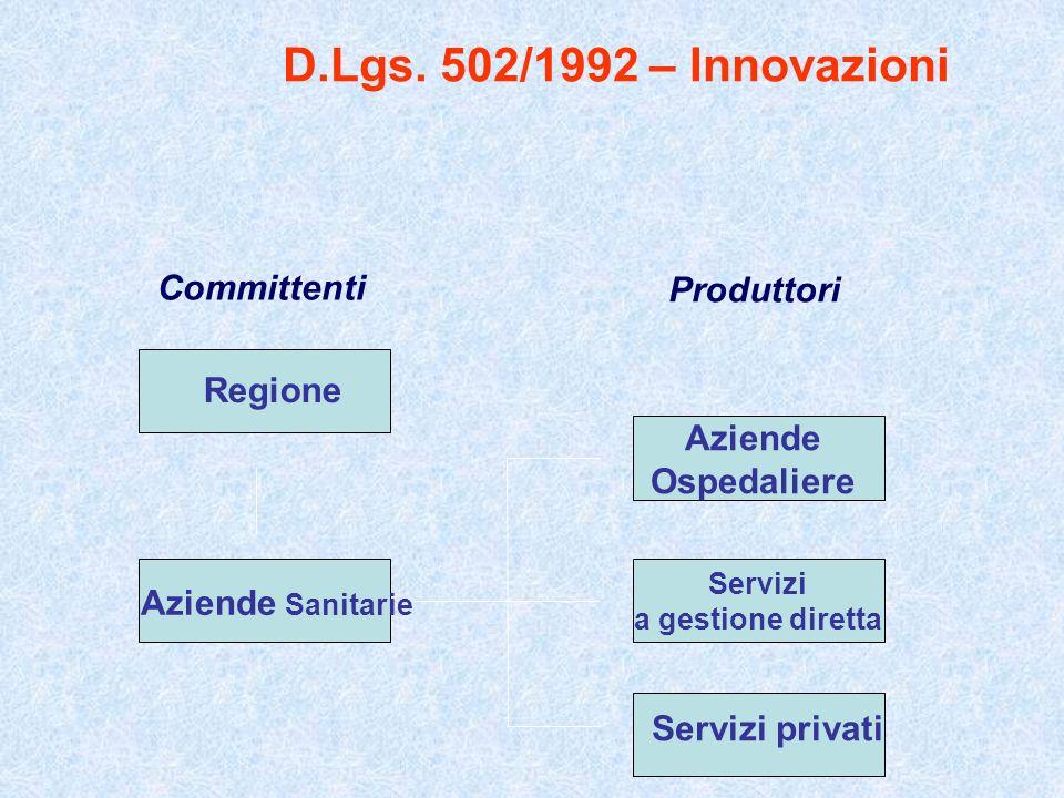 D.Lgs. 502/1992 – Innovazioni Committenti Produttori Regione Aziende