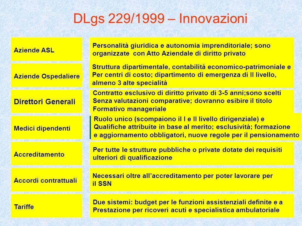 DLgs 229/1999 – Innovazioni Direttori Generali