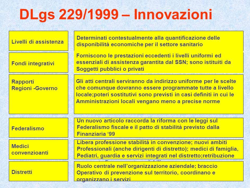 DLgs 229/1999 – Innovazioni Determinati contestualmente alla quantificazione delle. disponibilità economiche per il settore sanitario.
