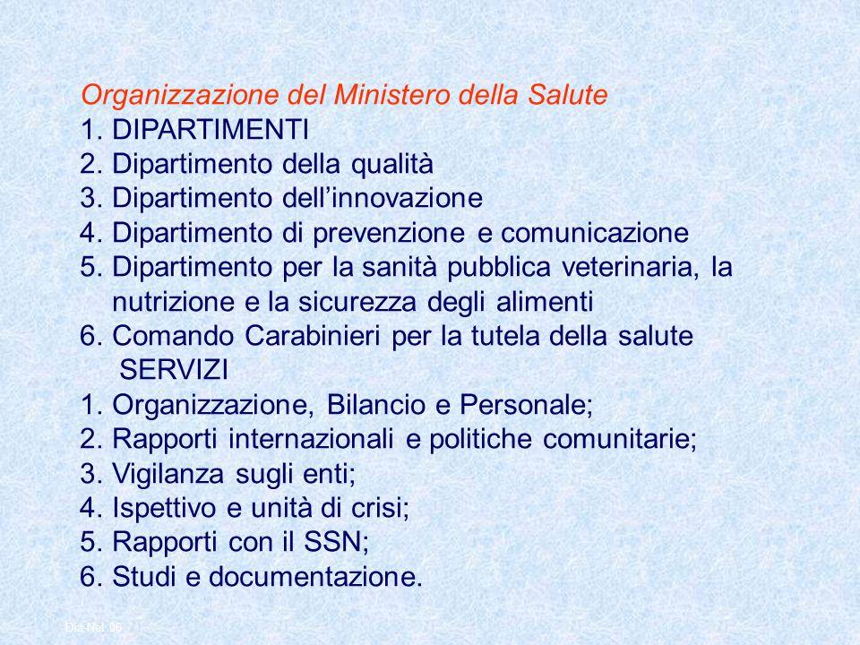 Organizzazione del Ministero della Salute DIPARTIMENTI