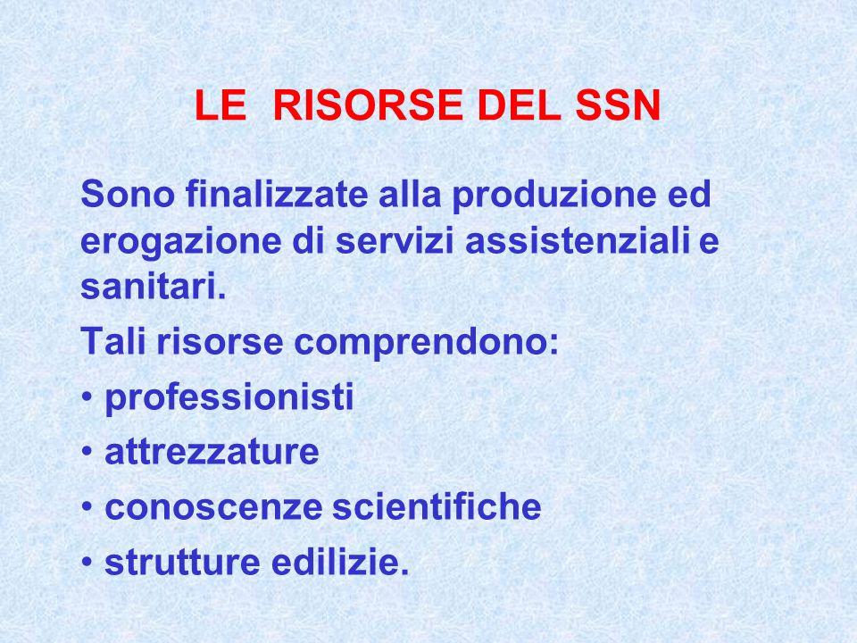 LE RISORSE DEL SSN Sono finalizzate alla produzione ed erogazione di servizi assistenziali e sanitari.