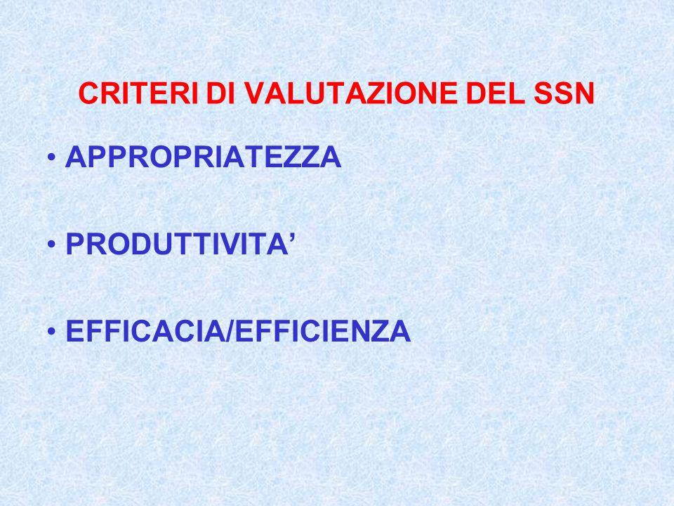 CRITERI DI VALUTAZIONE DEL SSN