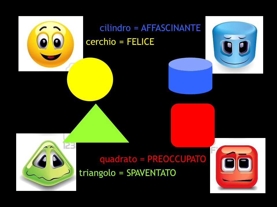 cilindro = AFFASCINANTE
